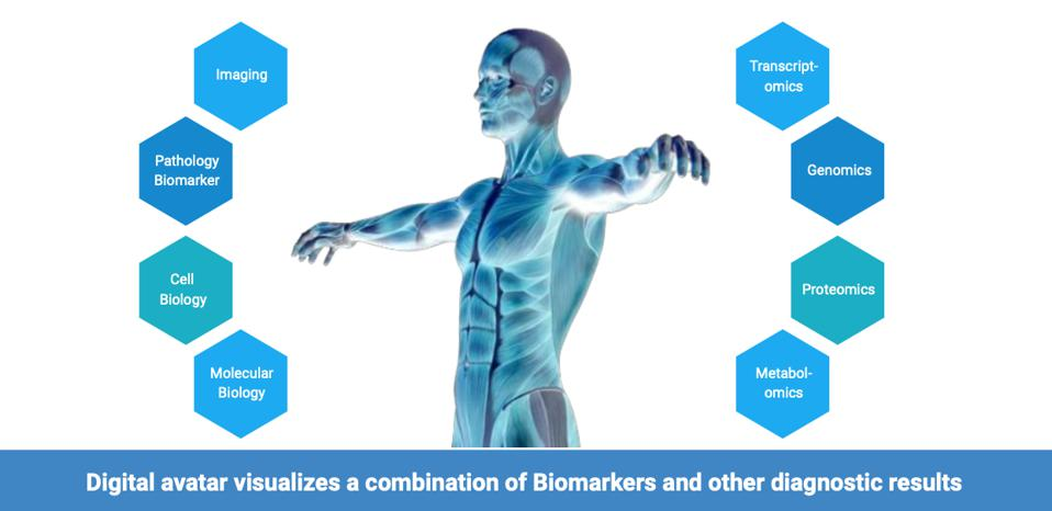 biomarkers longevity