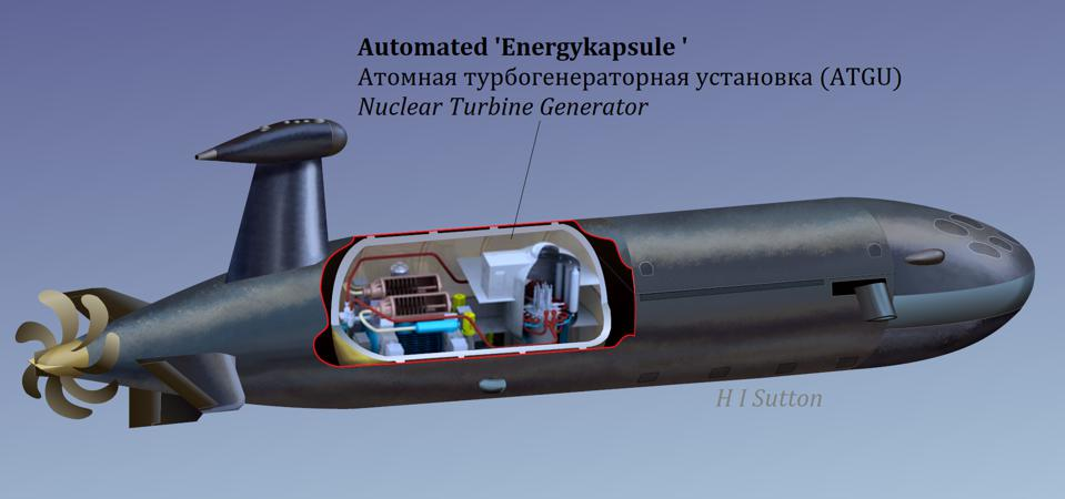 Unmanned Underwater Vehicle (UUV) with nuclear power plant