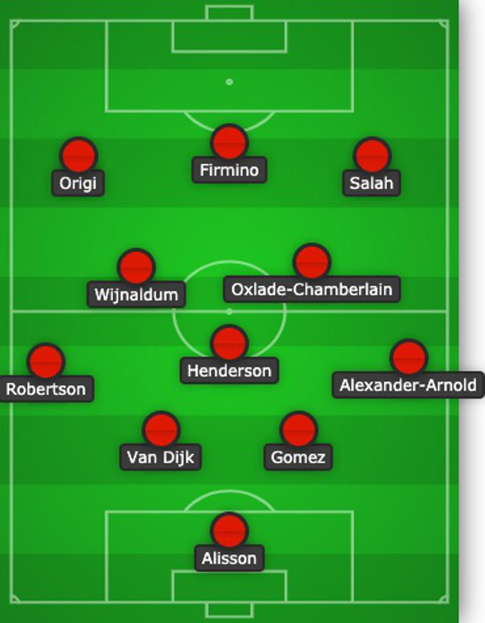 Liverpool Lineup And Team News As Klopp Rallies Fans Ahead Of Southampton Clash