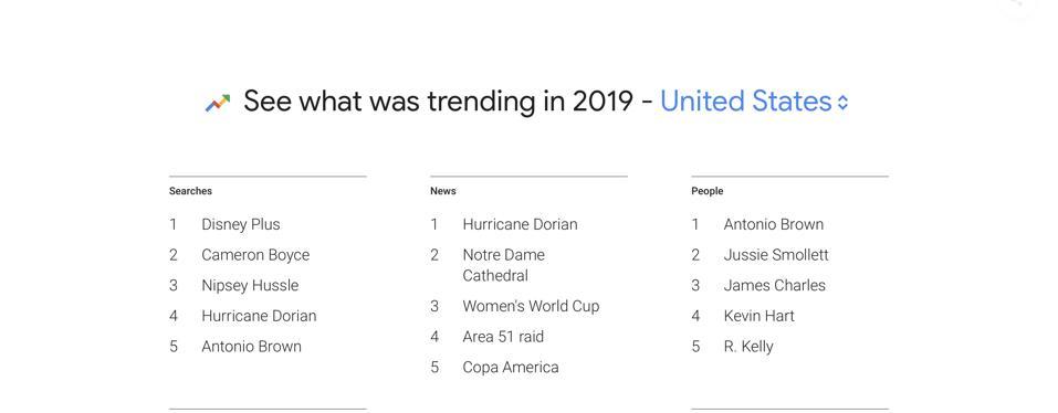 Source: https://trends.google.com/trends/yis/2019/US/