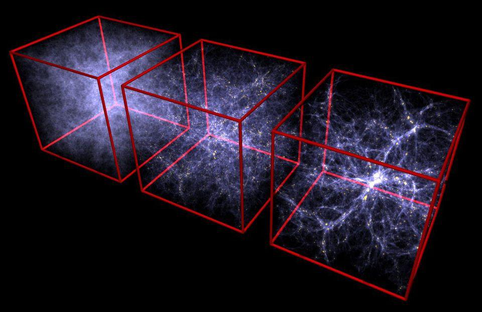 The growth of the cosmic web and the large-scale structure in the Universe.