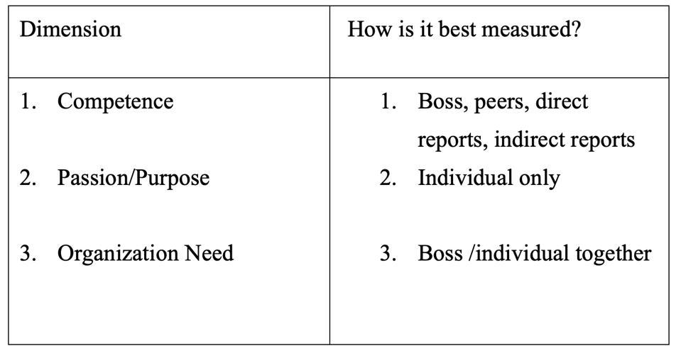 CPO model explanation