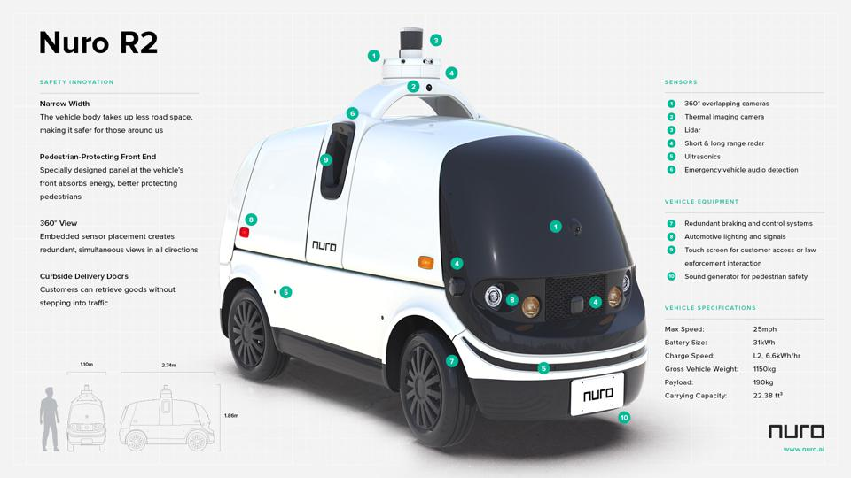 Nuro R2 self-driving delivery bot specifications