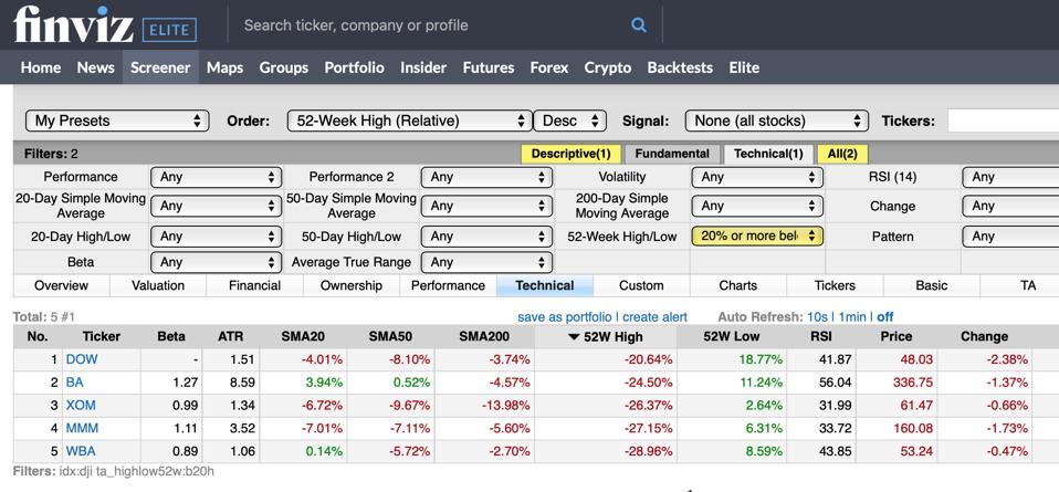 ″Bear″ stocks screenshot