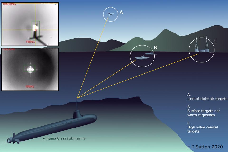 US Navy Virginia Class SSN with High Energy Laser (HEL)