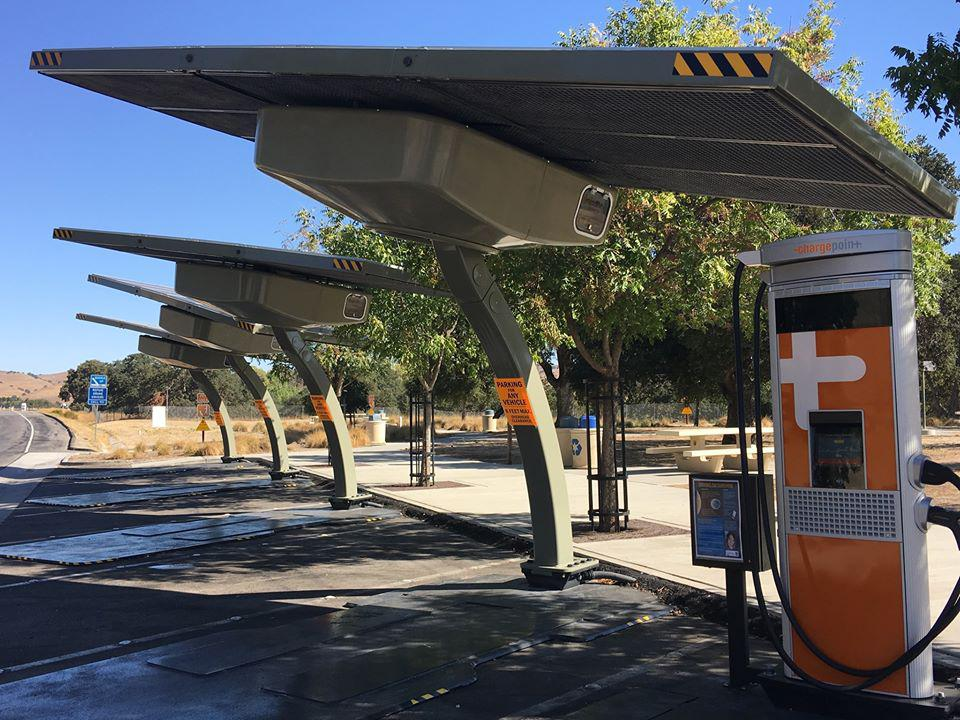 EV Solar-Powered Charging Ports