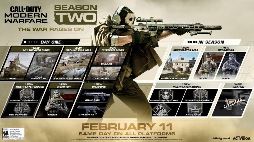 Season 2 Modern Warfare