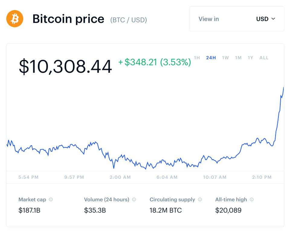Updated Bitcoin Finds A New Floor