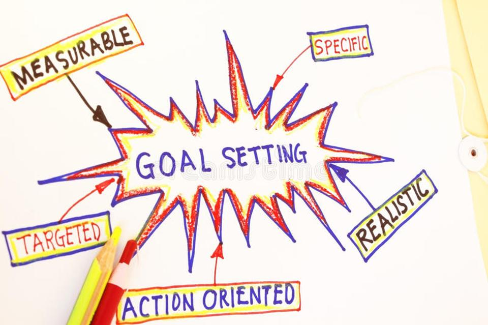 goal-setting image