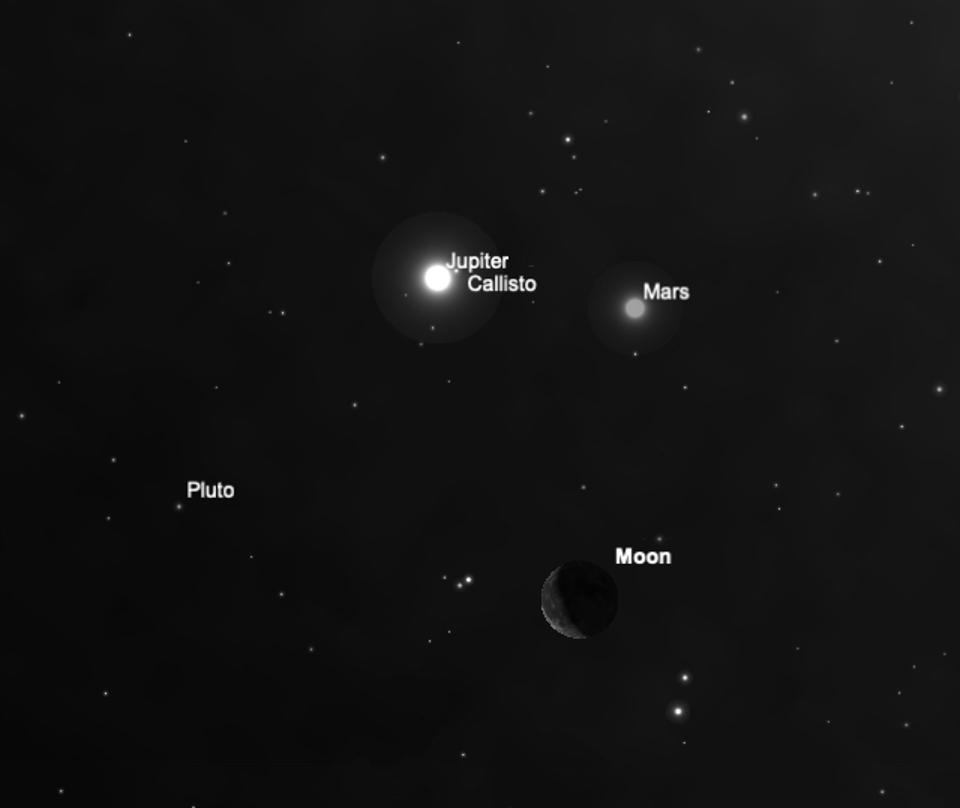 Mars and Jupiter will shine just above the moon.