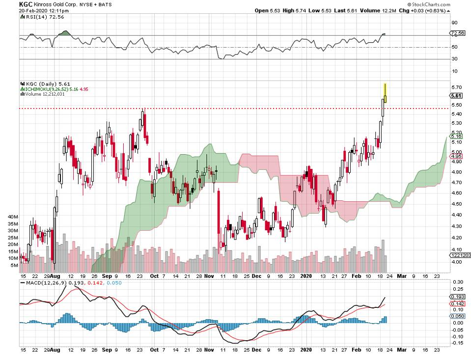 gold silver metals inflation risk