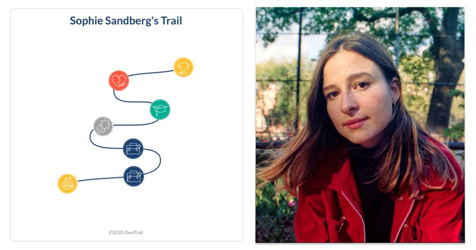 Sophie Sandberg's trail and photo