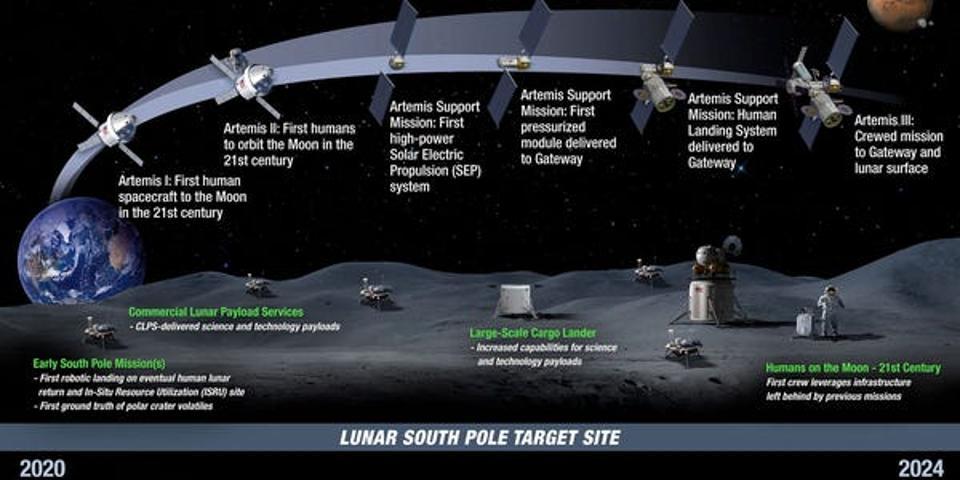 NASA astronaut roles