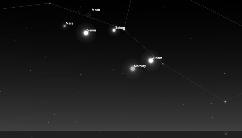Mercury, Venus, Mars, Jupiter, Saturn will line-up on September 8, 2040.