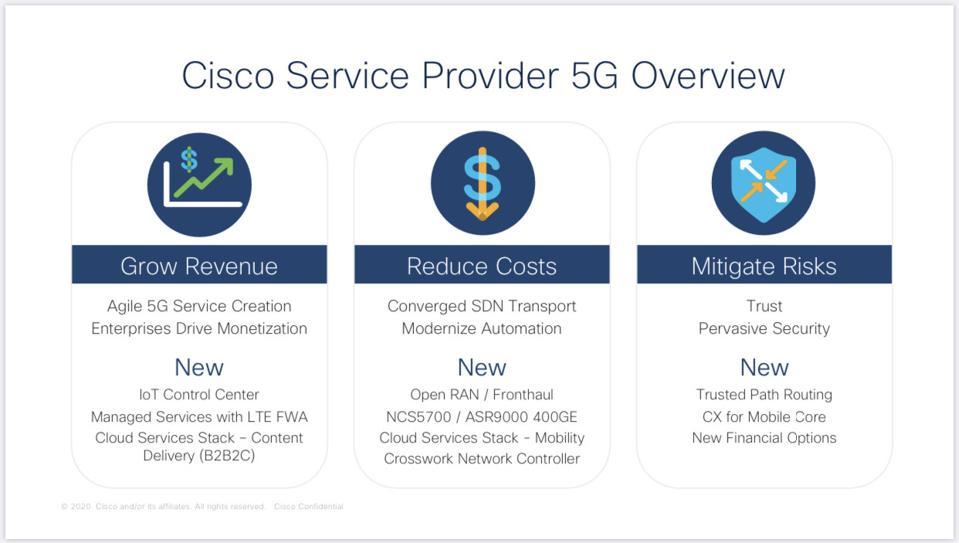 Cisco Service Provider 5G Overview