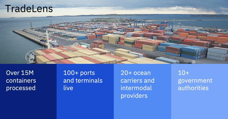 stats on TradeLens