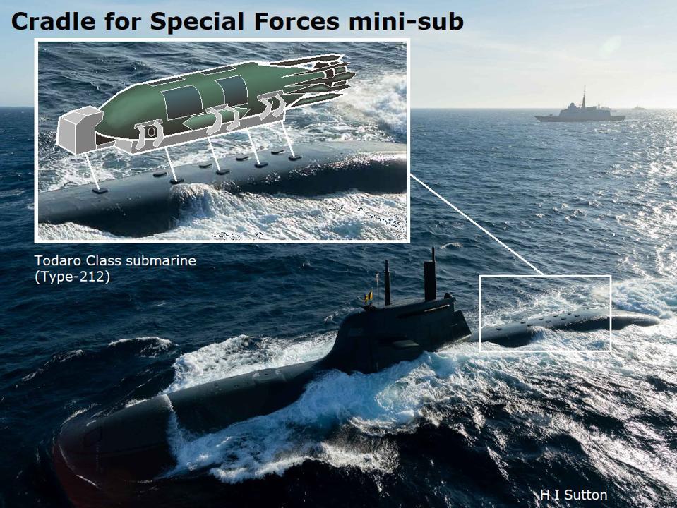 Italian Navy Todaro Class U-212 submarine