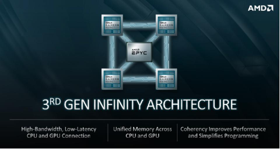 Figure 2: Each node will consist of an EPYC CPU and four Radeon GPU's across the Infinity Fabric.  Each GPU will have an on-package next-gen HBM memory stack.