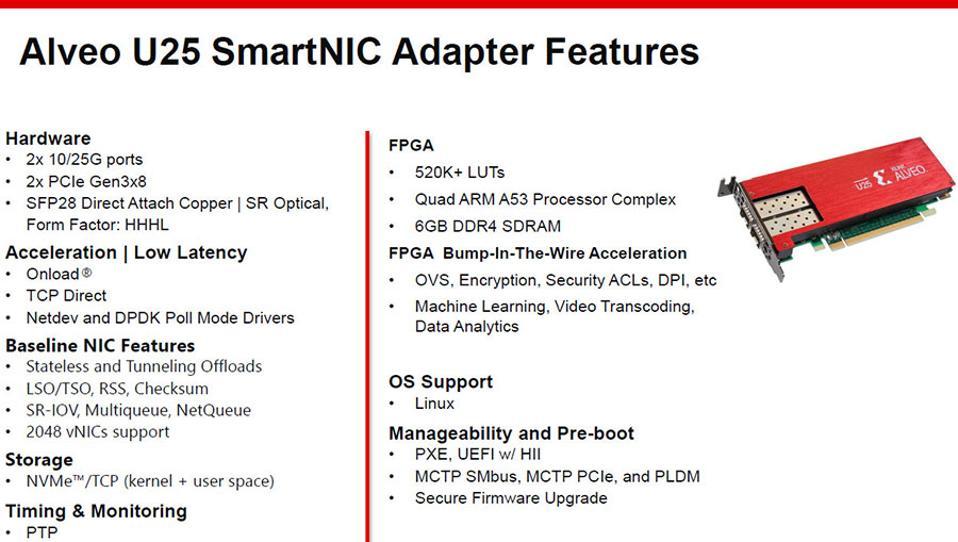 Xilinx Alveo U25 SmartNIC Specifications