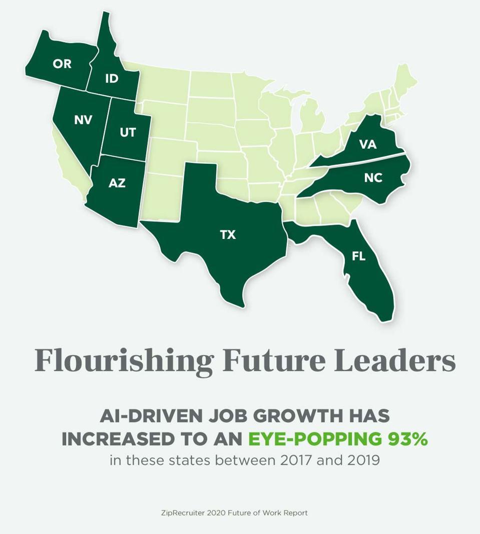 Flourishing Future Leaders