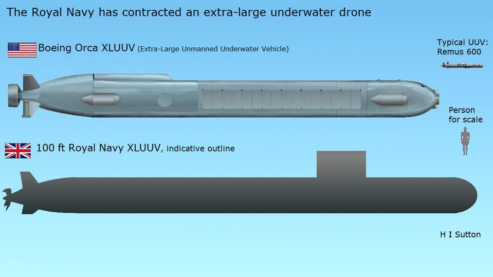 Royal Navy Manta XLUUV compared to the US Navy Orca XLUUV