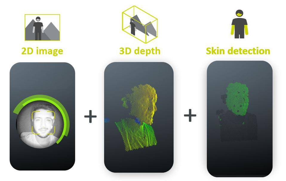 trinamix's new skin detection technology