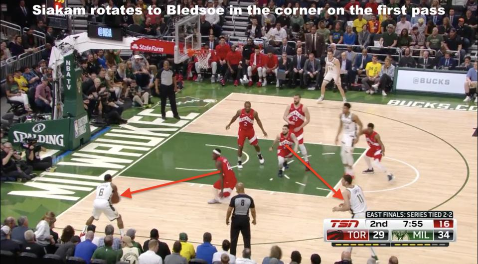 Following the pass to the corner, the Raptors begin their defensive rotations.