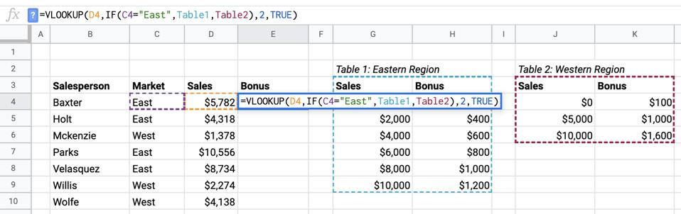 Spreadsheets often contain nonlinear, nested analysis that's difficult to follow.