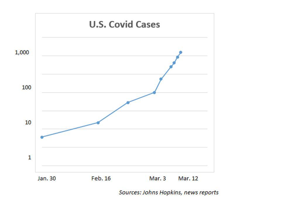 Known coronavirus cases