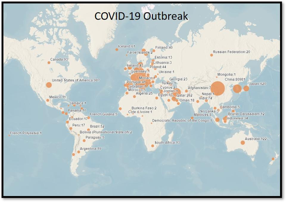 WHO outbreak dashboard