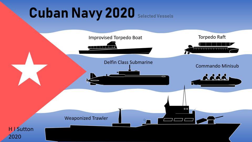 Cuban Navy torpedo raft, SDV, Delfin Submarine and Frigate