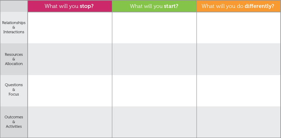 3 part chart