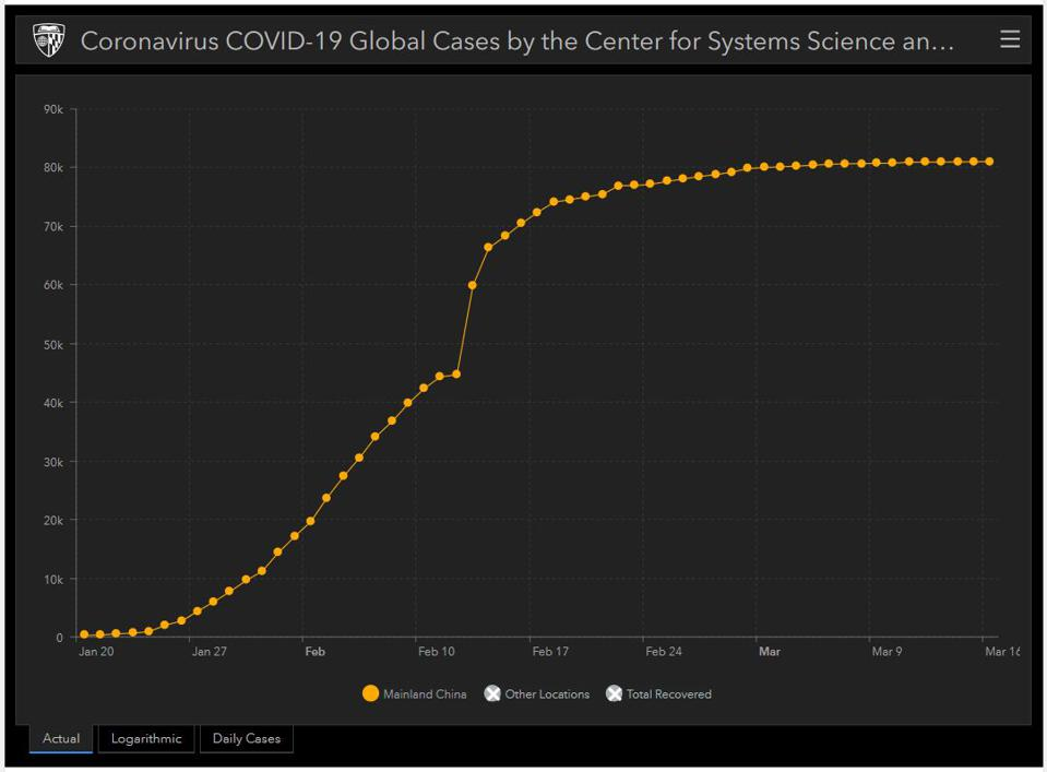 COVID-19 cases in China