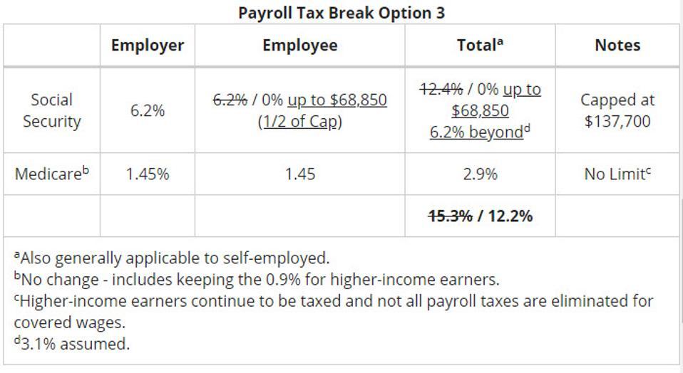 Payroll Tax Break Option 3
