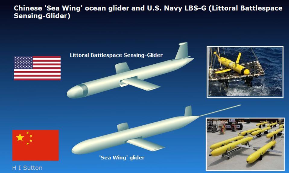 Chinese Sea Wing (Haiyi) ocean glider UUV