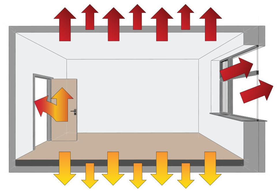 This diagram shows some of the areas vulnerable to heat loss.