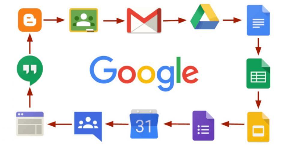 Google's Mobile Services core includes mostly cloud and sync services built for enterprise businesses.