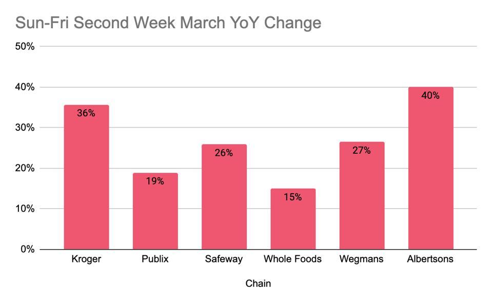 supersized-impact-supermarkets-analysis