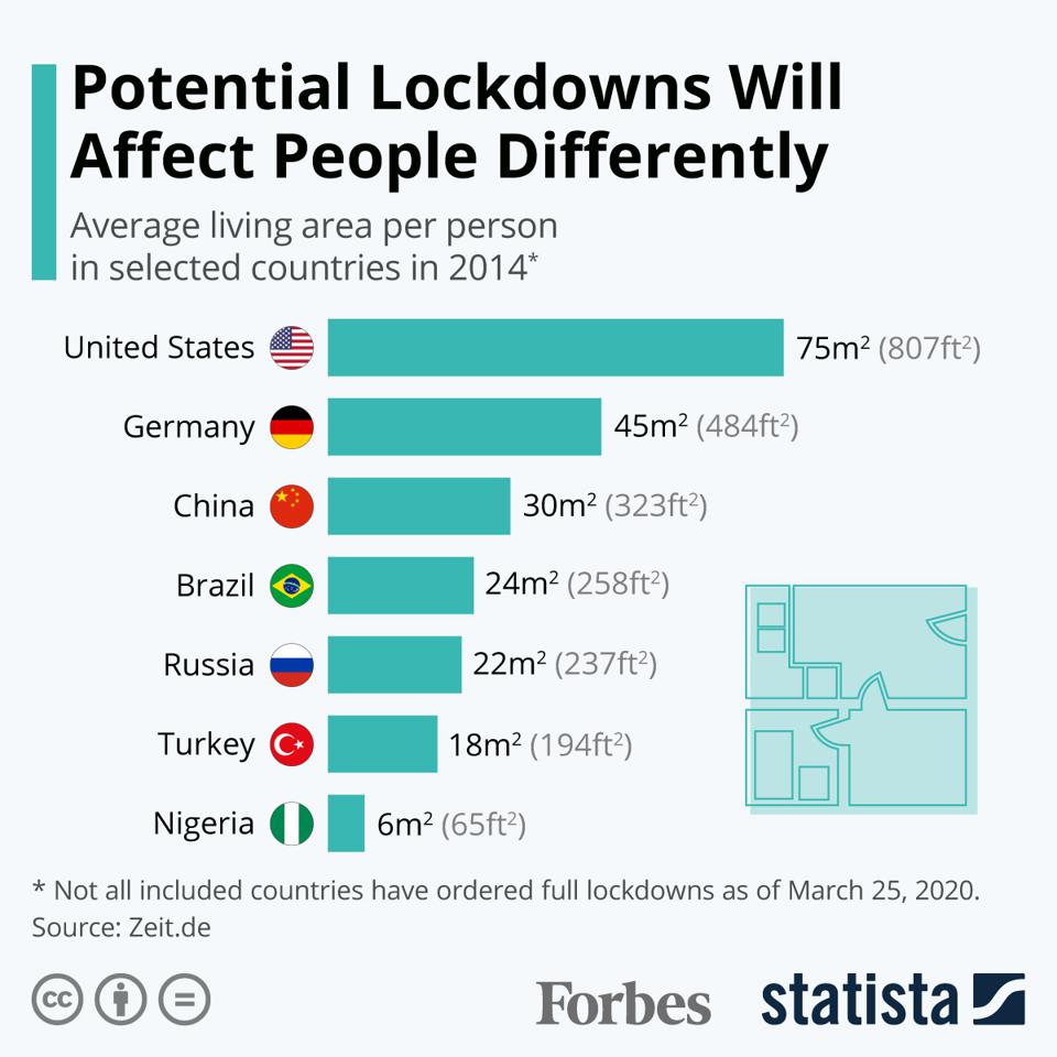 Potential Lockdowns Will Affect People Differently