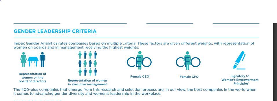 Impax Investments's ESG criteria for assessing women leadership - 2020