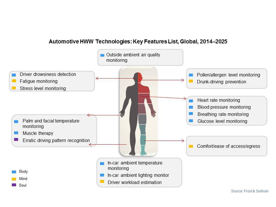 health and safety features will drive auto purchasing following covid-19