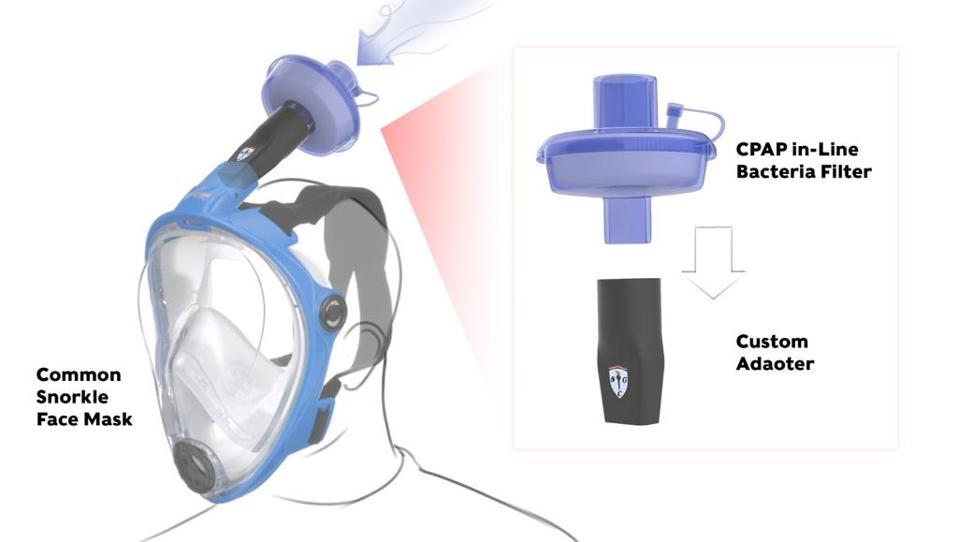 SCG CPAP adapter