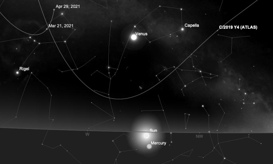 Comet Atlas could be easiest to se on April 30 (chart shows sunset in northern hemisphere).