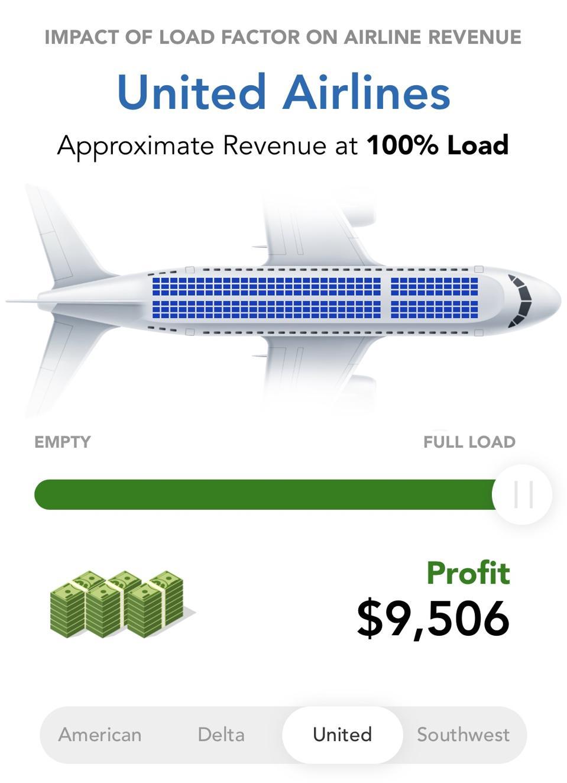 United air lines profit coronavirus