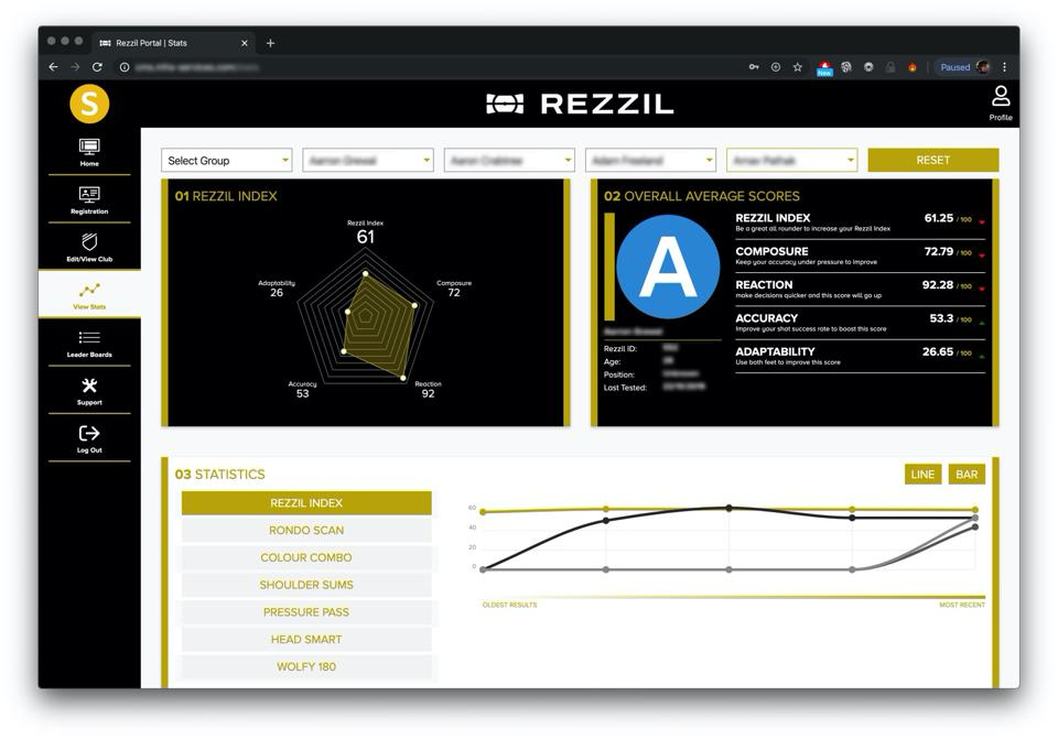 Rezzil player comparison