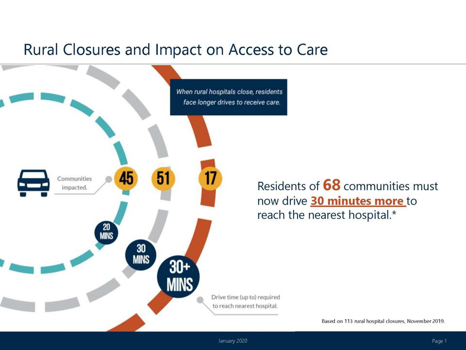 Drive time for rural Americans to rural hospitals.