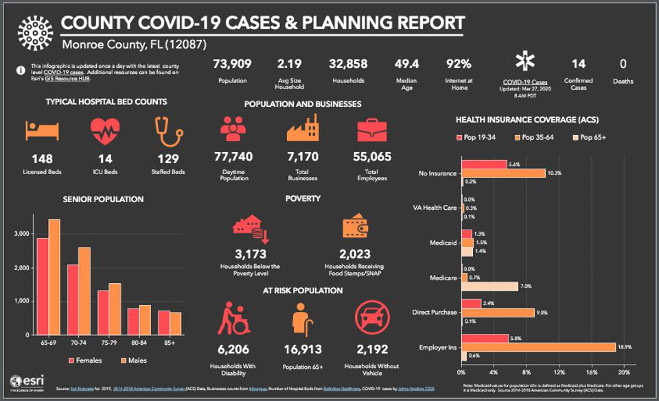 Appalachian Regional Commission is measuring how county by county in the US should plan for COVID-19 cases based on their population and healthcare capacity.