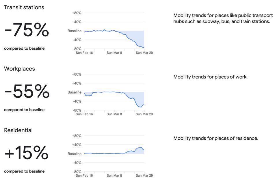 Illustrative tracker data: U.K. report, March 29.