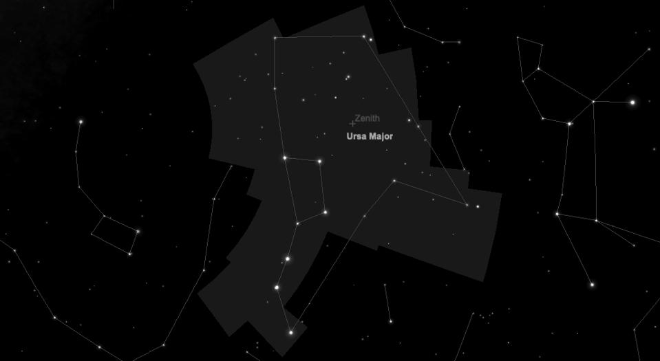 The Big Dipper/Plough is at the zenith this month after dark.