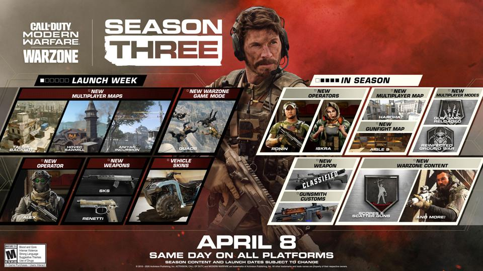 Modern Warfare Warzone Season 3